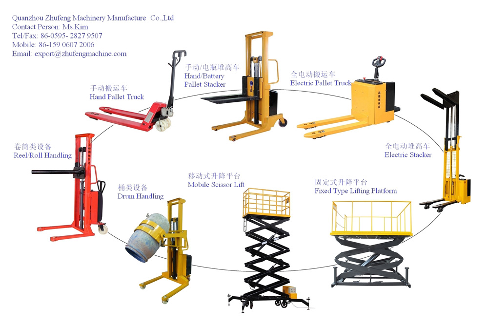 Forklift Equipment Diagram Edger Diagram Elsavadorla