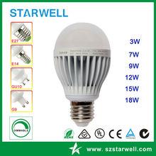 Innovative promotional r80 led bulbs 12w e27