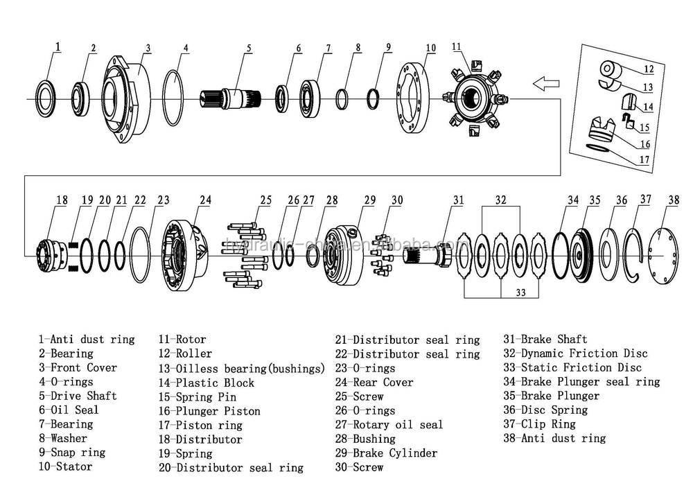 Poclain radial piston motor horseshoe shape ms05 mse05 for White hydraulic motor parts