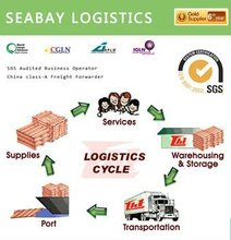 Top Competitive international cheap shipping china