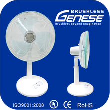 High efficiency BLDC OEM 18 Electric Fan