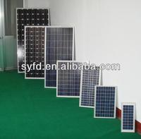 260W Chinese Solar Panels for Sale with Cheap Price