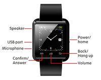 2015 best hot sell cheap gift smart watch phone u8, touch display watch phone with pedometer
