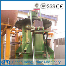 hot sales coal gasifier plant for power generation with ISO