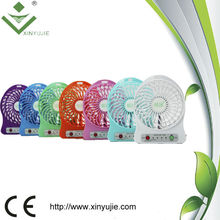 Portable Rechargeable Lithium Battery USB Mini Fan for Outdoor Activities