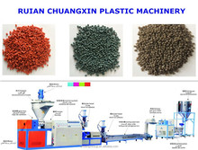 CHINA Factory Manufacture PE/PP/ABS/PC/PS Film Recycling Machine