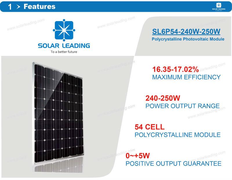 250W Poly Solar Panels