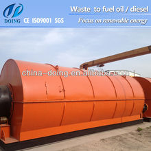 Highest profit Waste rubber recycling machinery--Resource Conservation - Common Wastes & Materials
