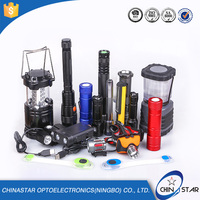 Professional Custom LED Flashlight Manufacturer with Patent Product Recommendations