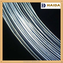price per kg iron supplier/galvanized wire