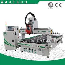Machines used in furniture manufacturing