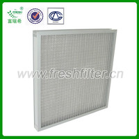 7 layers Metal mesh panel prefilter air filter for air filter equipments
