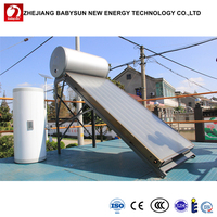 High pressure flat plate solar water heater with copper coils