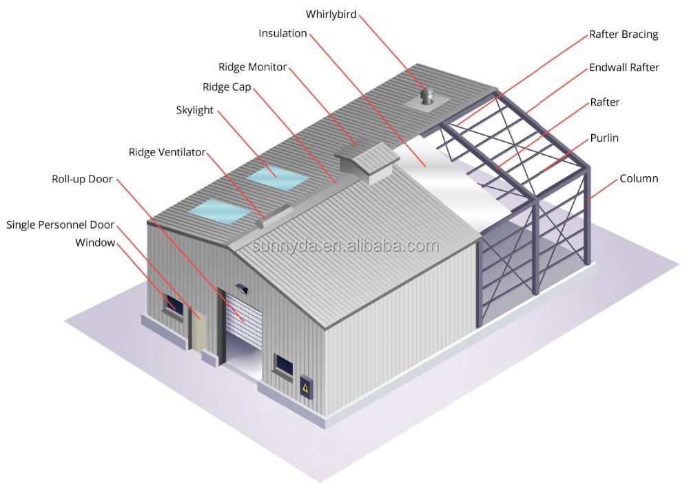Tugela-structure1c1.jpg