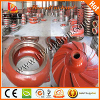 6inch pump spare parts made in China (CE ISO certified)