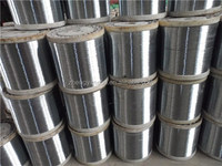 house cleaning raw materials for kitchen dish scrubber galvanized wire
