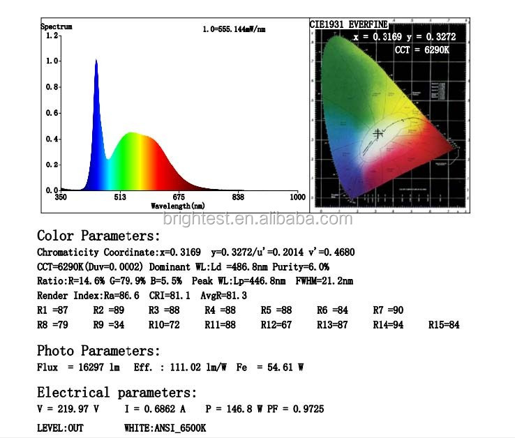 BG-1004-1005 -UFO  LED High bay light.jpg