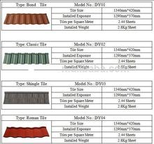 cargo carrier roof top red rolled roofing stone coated steel roof tile