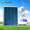 Top quality poly 80w solar module factory direct for home from China