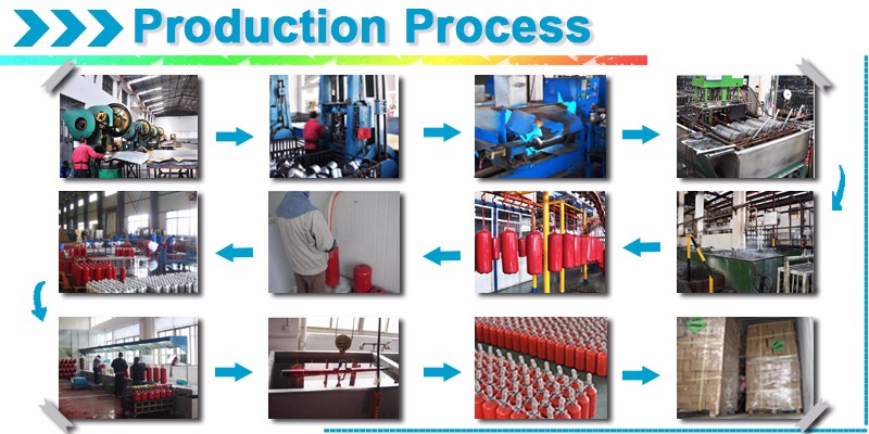 Production Process01.jpg
