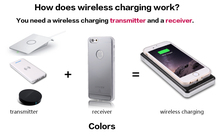 LETSVIEW QI Wireless Charging Receiver Case for iPhone 6 Wireless Qi Charger of Soft TPU Design - Assorted Colors