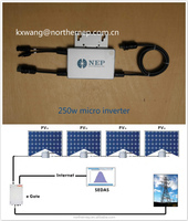 Designed to connect individual PV modules and perform DC to AC conversion home power microinverter