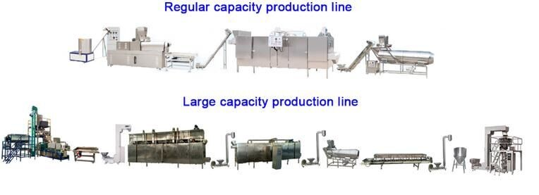 оборудование для производства поплавков