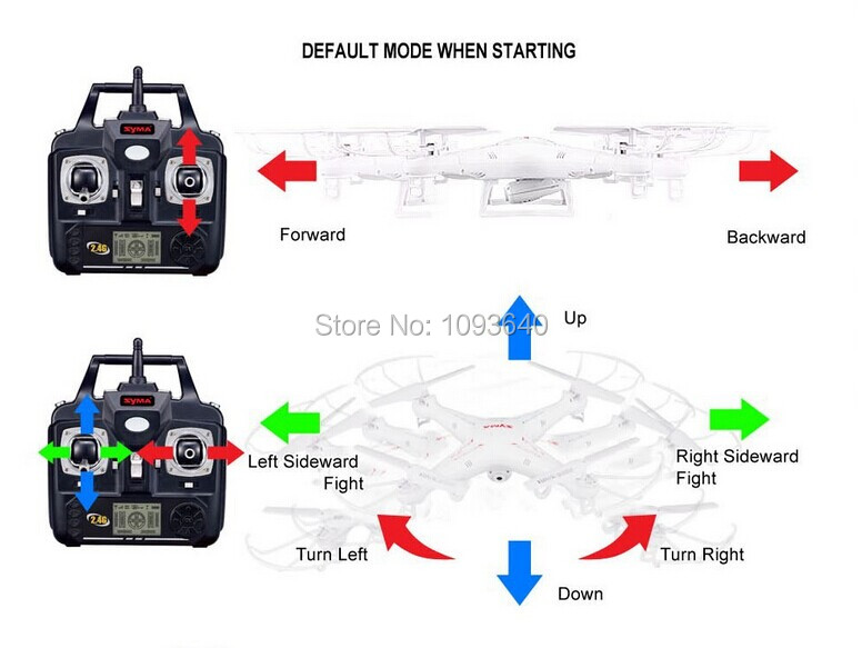 syma x5c camera instructions