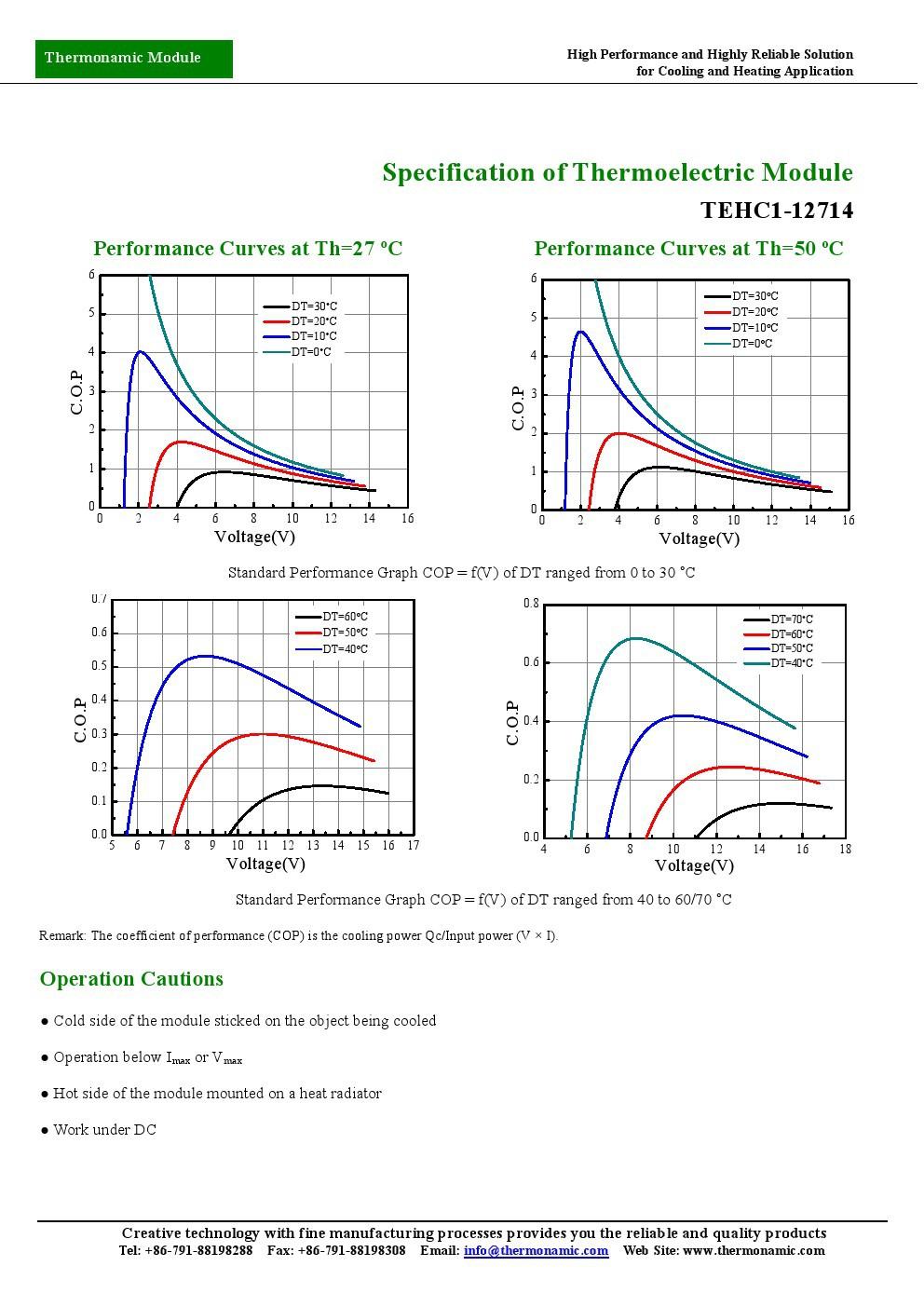 Peltier Module TEHC1-12714