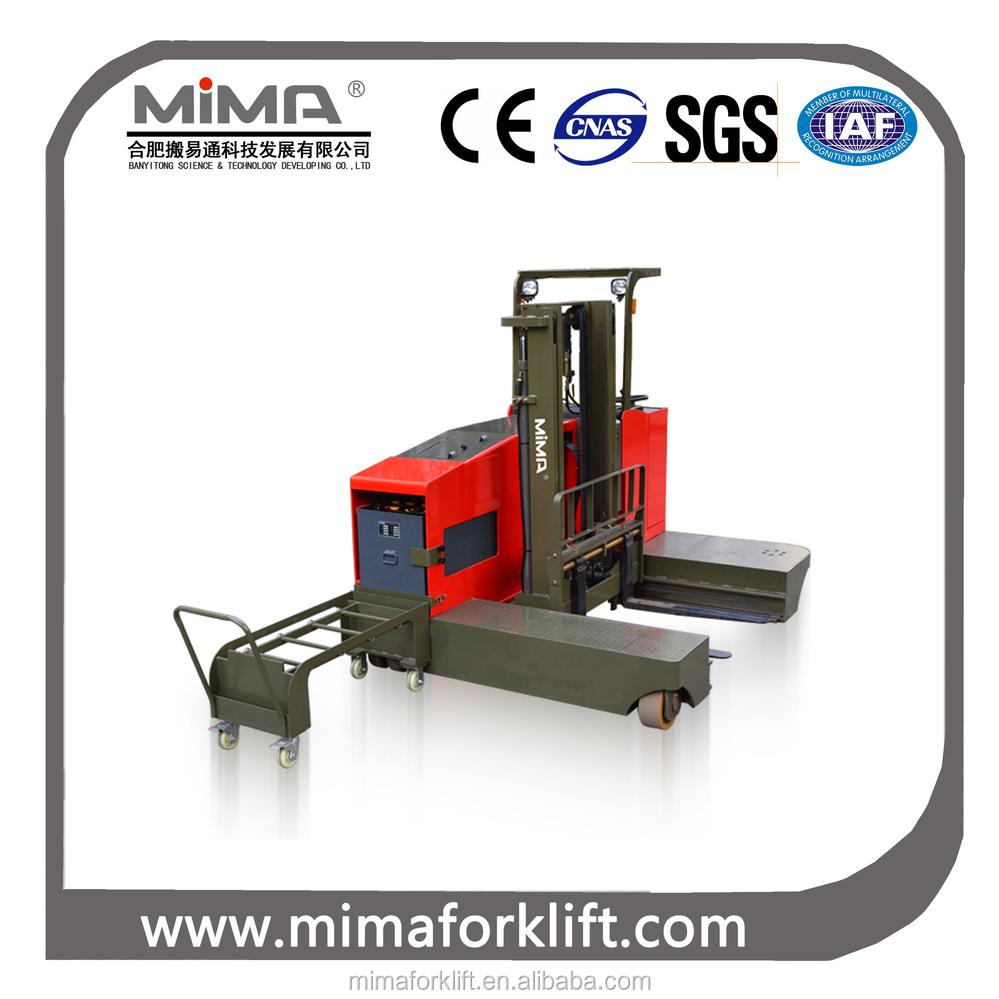 Battery Handling Equipment : Mima material handling equipment with battery side loading