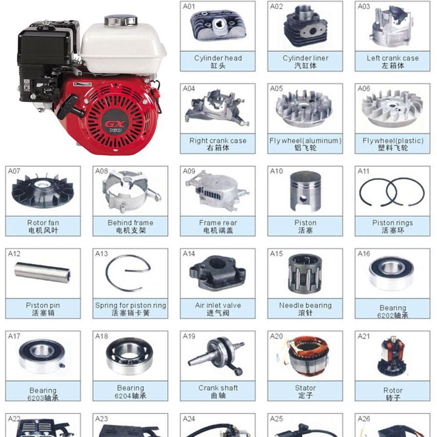 China powervalue onderdelen leverancier van alle soorten for Value car motor city