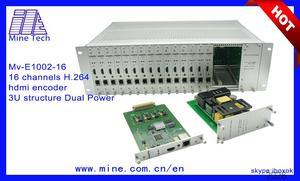 Iptv потокового датчика IPTV головной станции что такое кодер ip камера видеонаблюдения ip камера видеонаблюдения