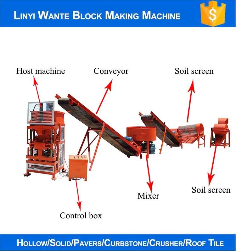 machine automatic machine de brique en terre wt2 10. Black Bedroom Furniture Sets. Home Design Ideas