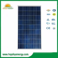 95w 17.5V 5.43A OEM/ODM poly grade A wholesale prices of solar panel made in China
