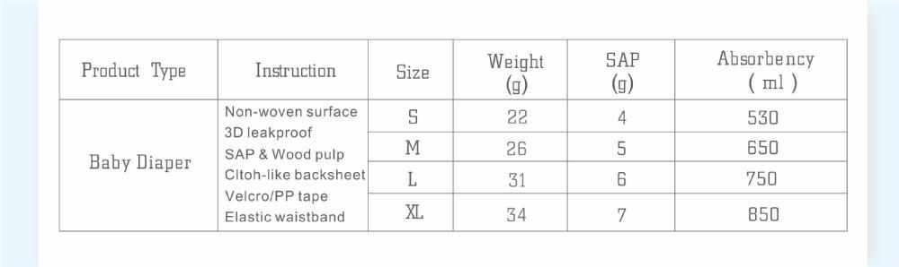 2015 Clothlike Soft Disposable Sleepy Baby Diaper China Wholesale JB001
