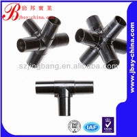 Different types of round pipe hinges