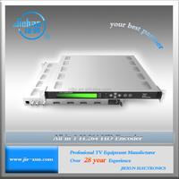 All in one MPEG4/ H.264 HD Encoder JXDH-6202 H II XM-N low cost
