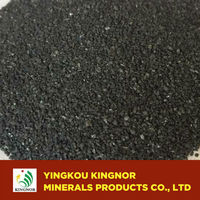 Anthracite For Coal Powder Injection