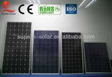 high quality polycrystalline solar panel 1w to 300w panel 12v solar panel 250w manufacturer in dongguan