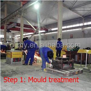 SMC-mould treatment.jpg