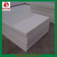 high density polyethylene (HDPE and LDPE)manufacturers
