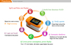 high quality pulse oximeter fingertip price