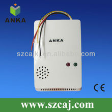 Top quality home lpg gas detector with CE approved