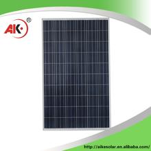 China wholesale yingli solar panel
