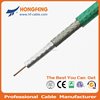 Most competitive RG59 coaxial cable