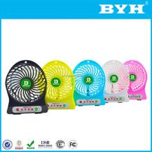 small electric fan motor cars