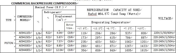 tecumseh models,compressor models,Tecumseh Compressor Model TAJ9480T