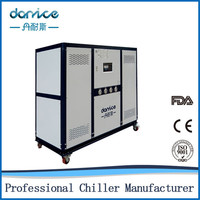 Low Temperature Glycol Water Cooled Chiller Plate With Heat Exchanger
