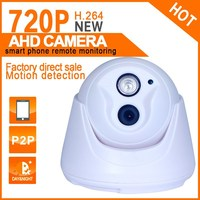 TOP 1 megapixel 720P AHD security surveillance camera analog high definition camera support OSD menu,motion detection TOLLAR