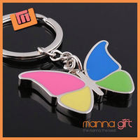 Best keyrings blanks customized promotional products